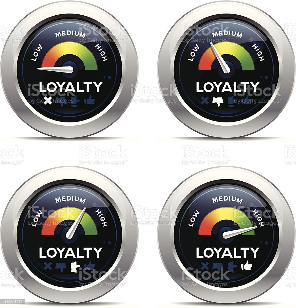 Loyalty Dashboard royalty-free stock vector art