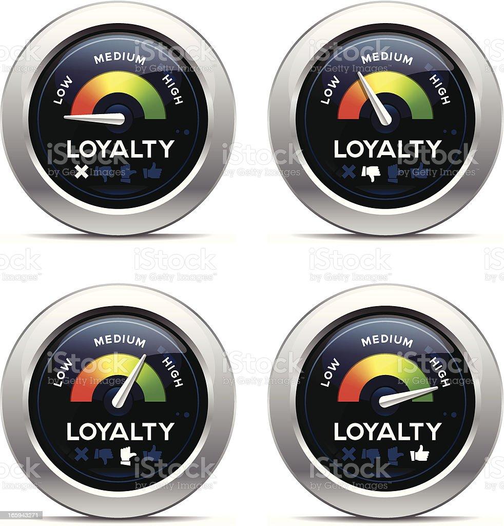 Loyalty Dashboard vector art illustration