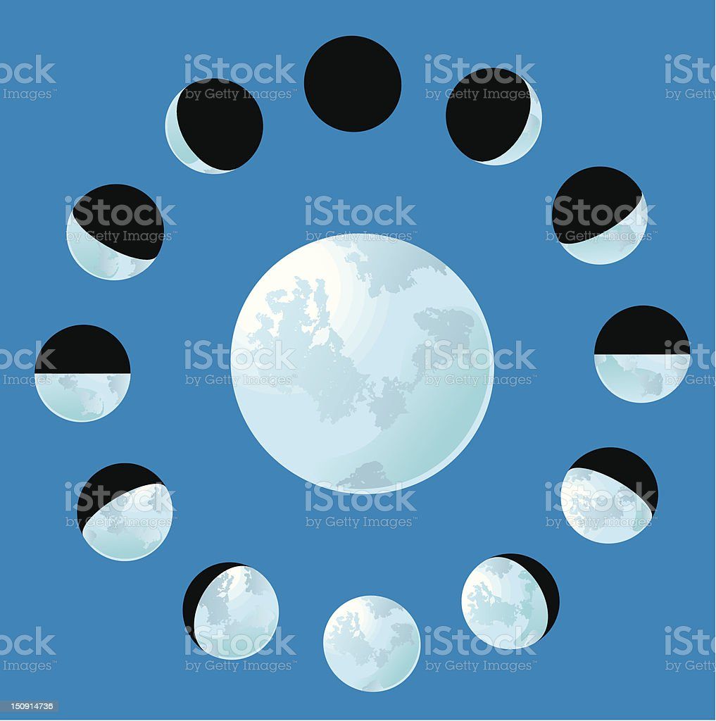 lunar cycle / moon royalty-free stock vector art