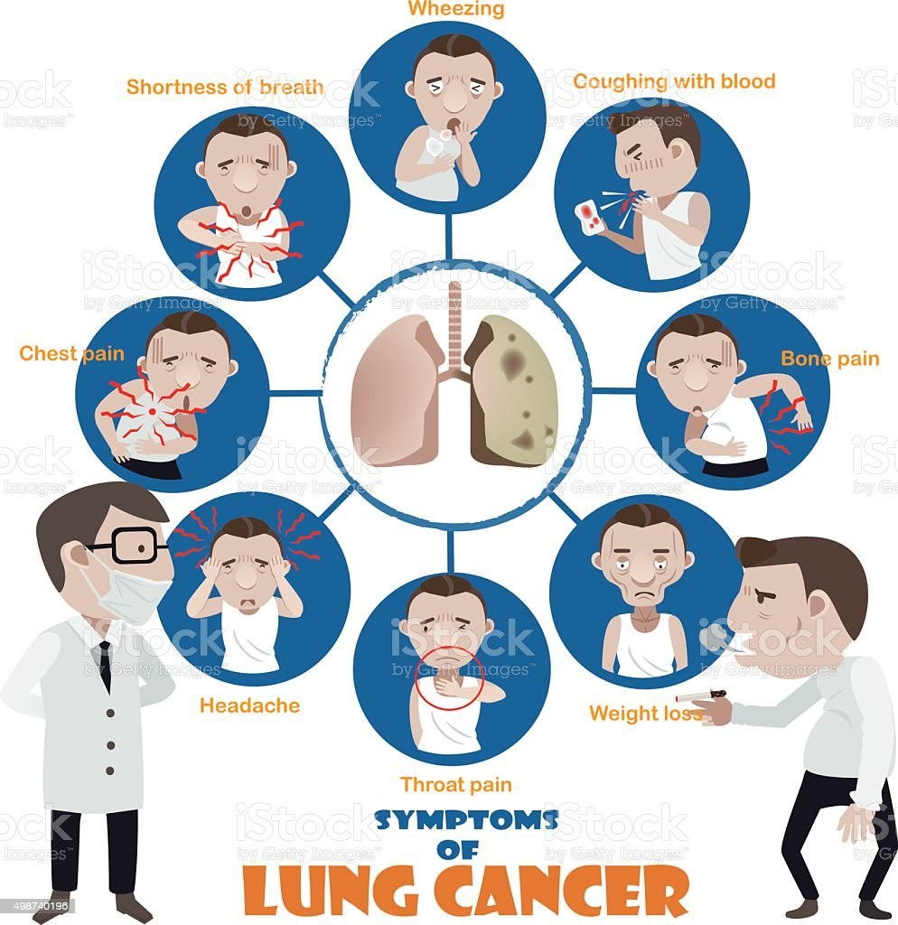 Lung cancer symptoms vector art illustration