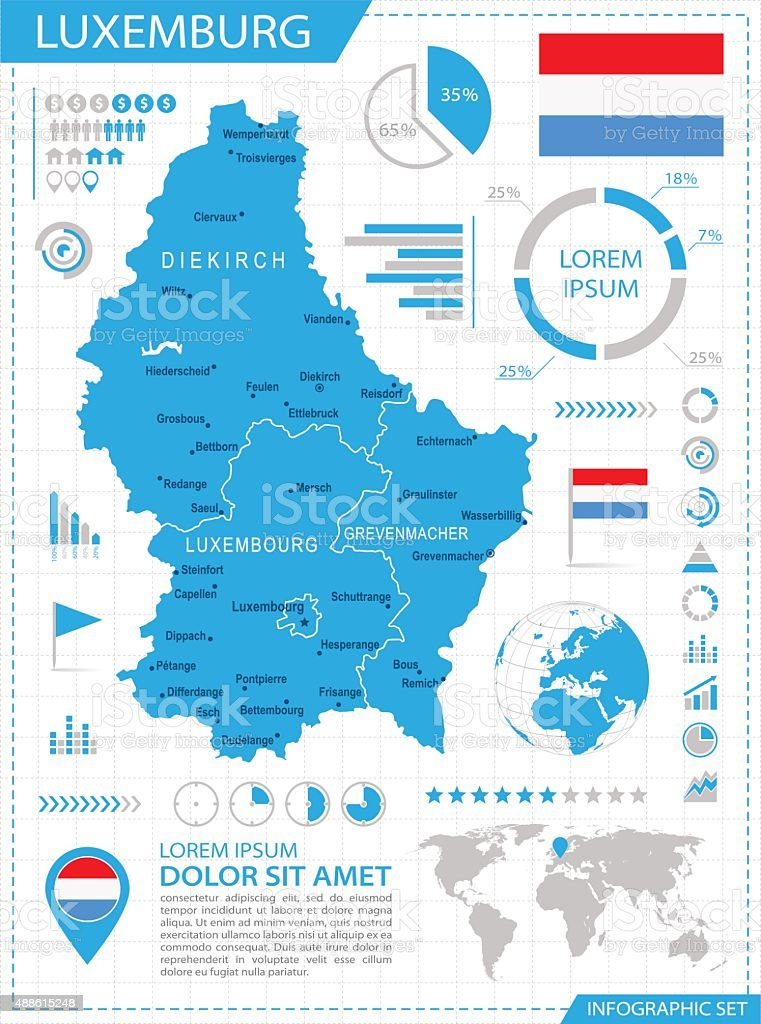 Luxemburg - infographic map - Illustration vector art illustration