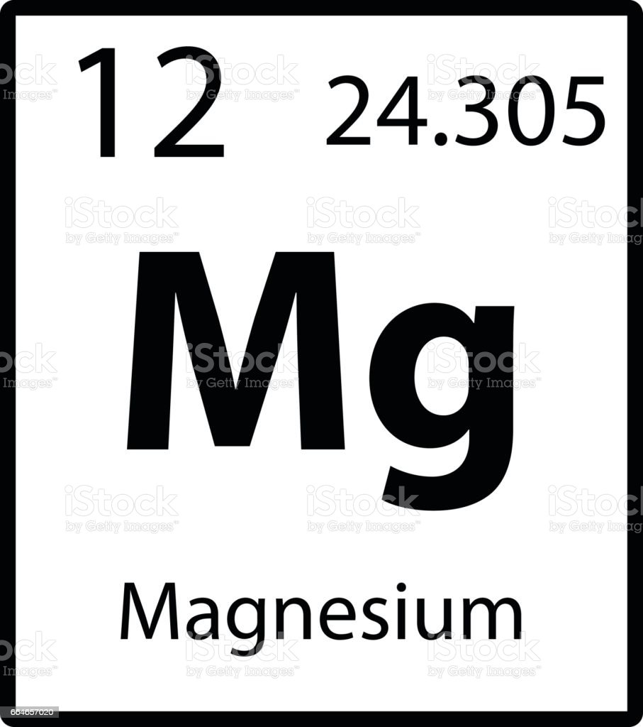 Magnesium periodic table element icon on white background vector vector art illustration