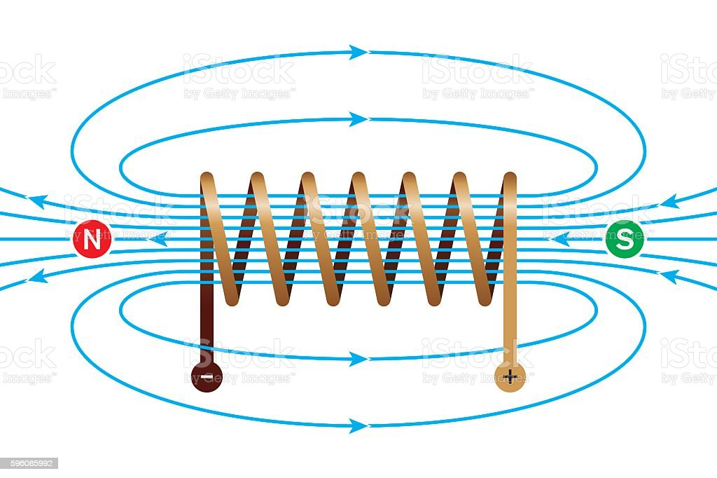 Magnetic field of a current-carrying coil vector art illustration