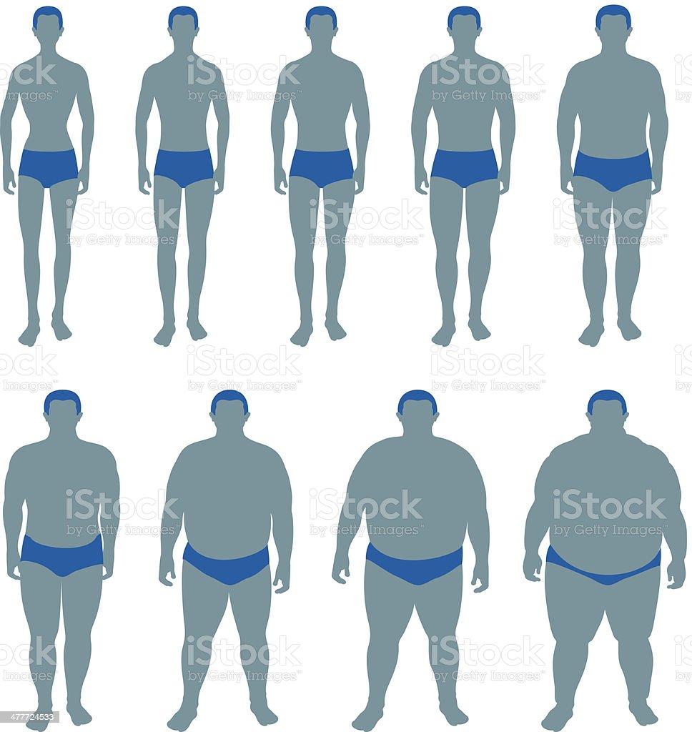 Male Body Mass Index (BMI) vector art illustration
