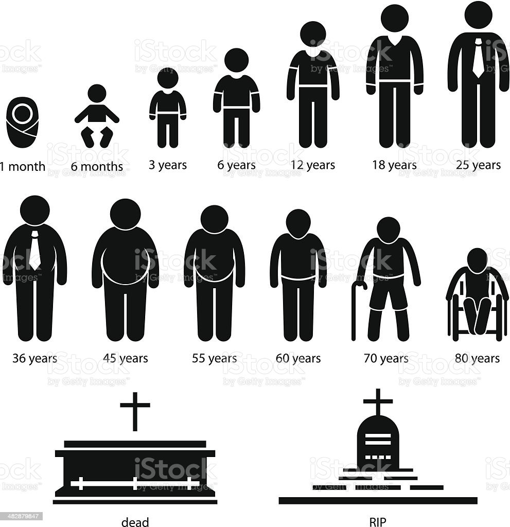 Man Human Aging Growing Process Pictogram vector art illustration