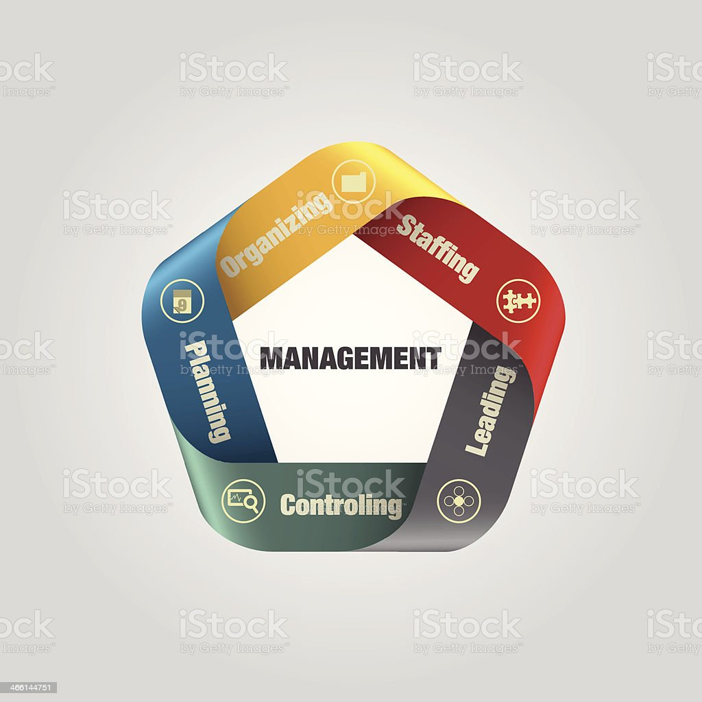 Management Diagram vector art illustration