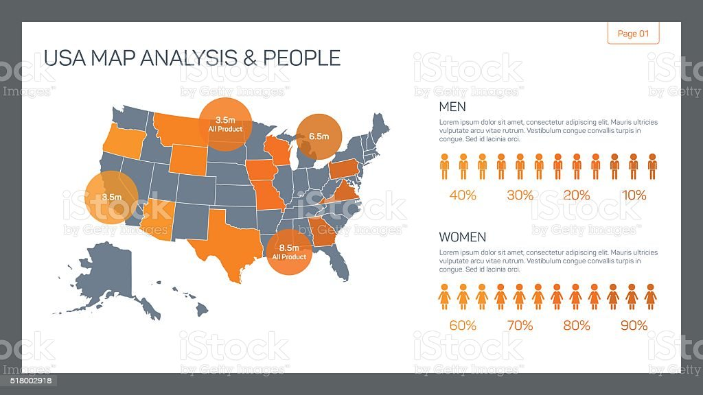 USA map analysis and people vector art illustration