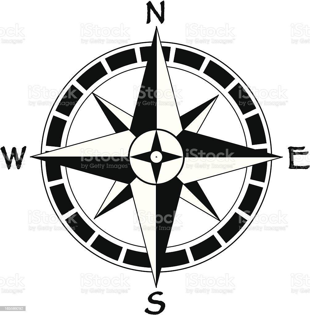 map compass vector art illustration