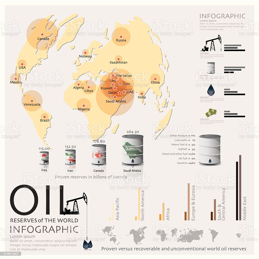 Map Of Oil Reserves Of The World Infographic vector art illustration