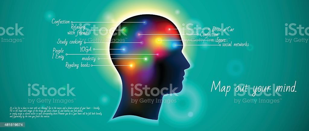 Map out your mind vector art illustration