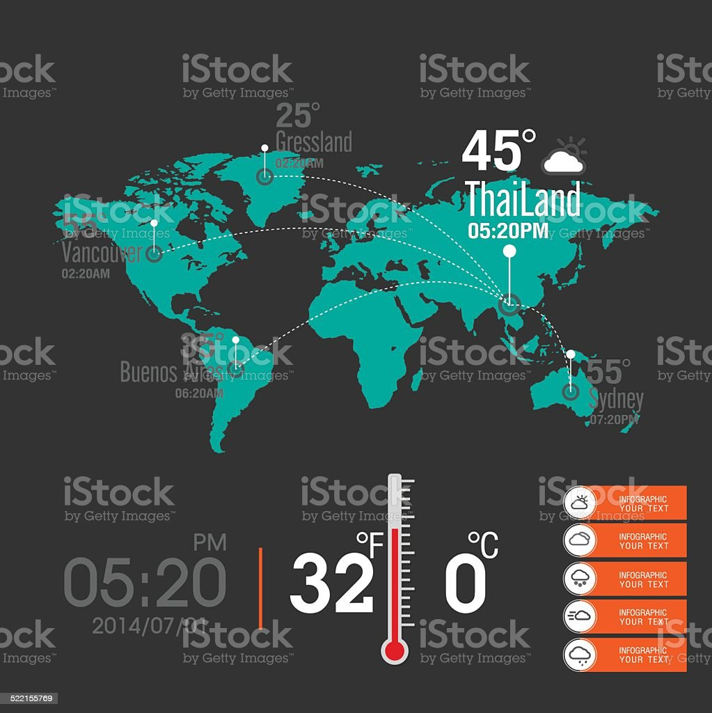 Map Weather widgets template vector art illustration