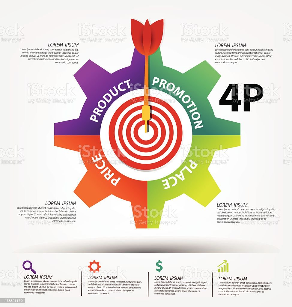 4P marketing mix. vector art illustration