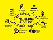 Marketing Strategy. Chart with keywords and icons on yellow back