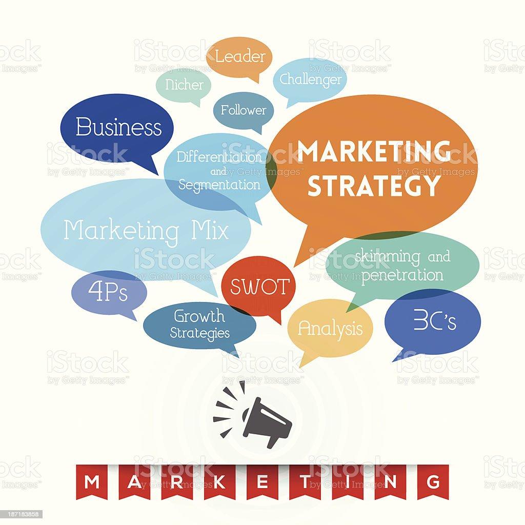 Marketing - Word Cloud royalty-free stock vector art