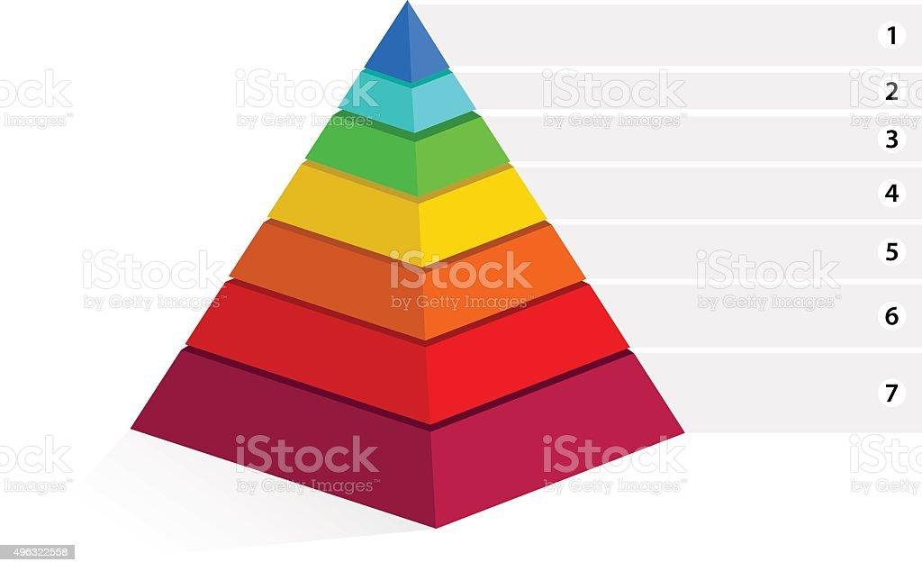 Maslow Pyramid vector art illustration