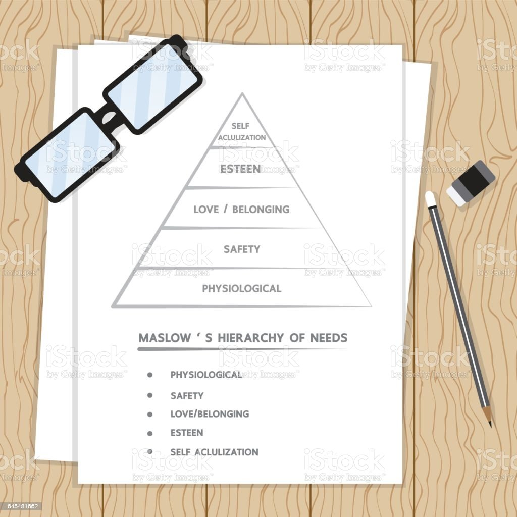 Maslow's Hierarchy of needs. vector art illustration