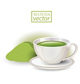 Matcha. Cup of tea isolated on white background. Vector illustration.