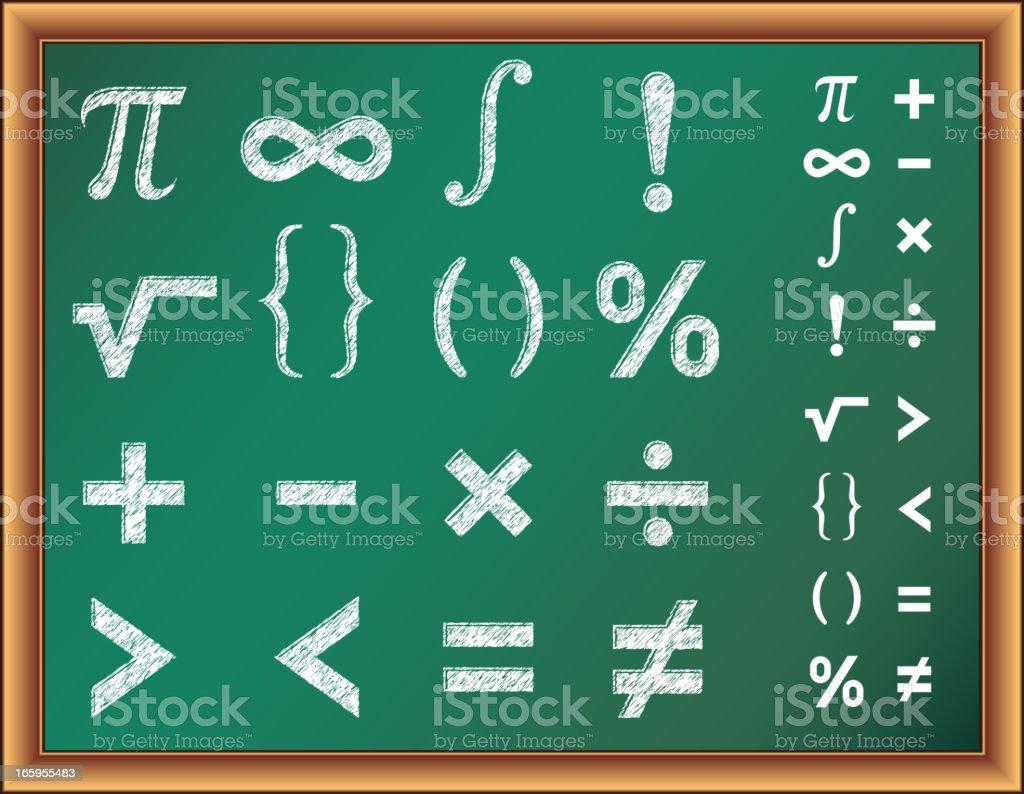 Math Symbols on Chalk Board vector art illustration