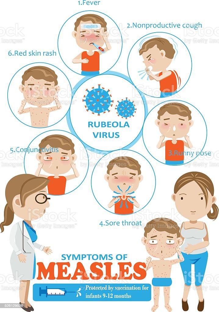 measles vector art illustration