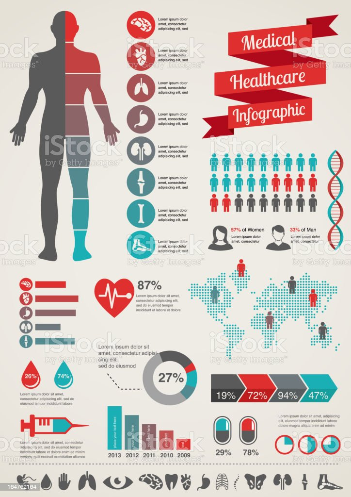 Medical and healthcare infographics vector art illustration