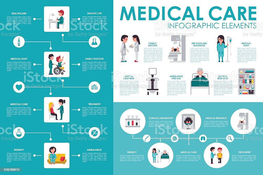 Medical care concept Hospital infographic flat web vector illustration. Patient vector art illustration