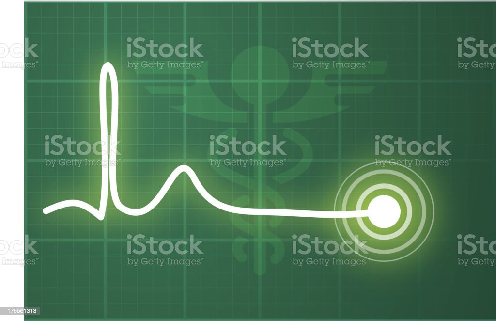 Medical ECG royalty-free stock vector art