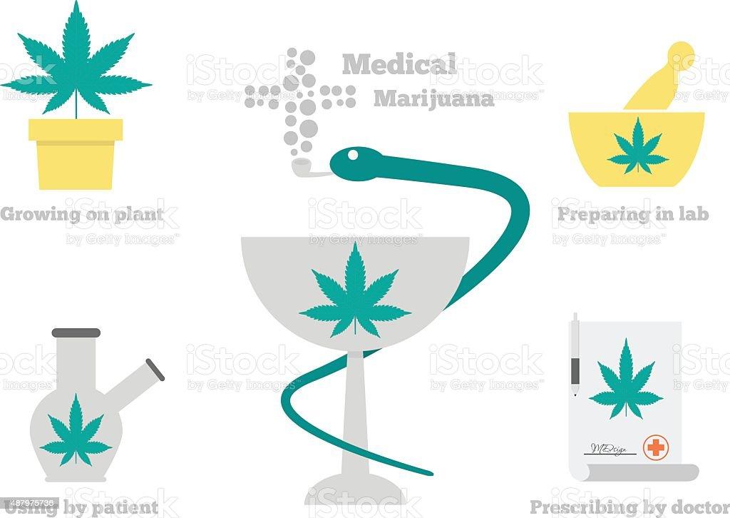 Medical marijuana icons set vector art illustration