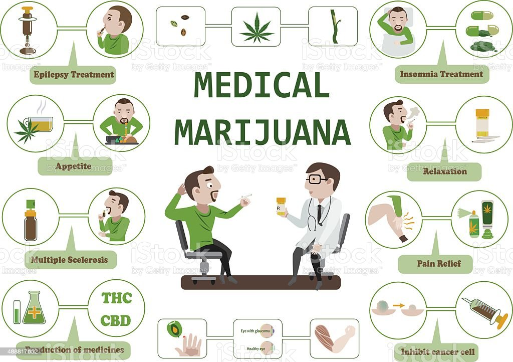 medical marijuana vector art illustration