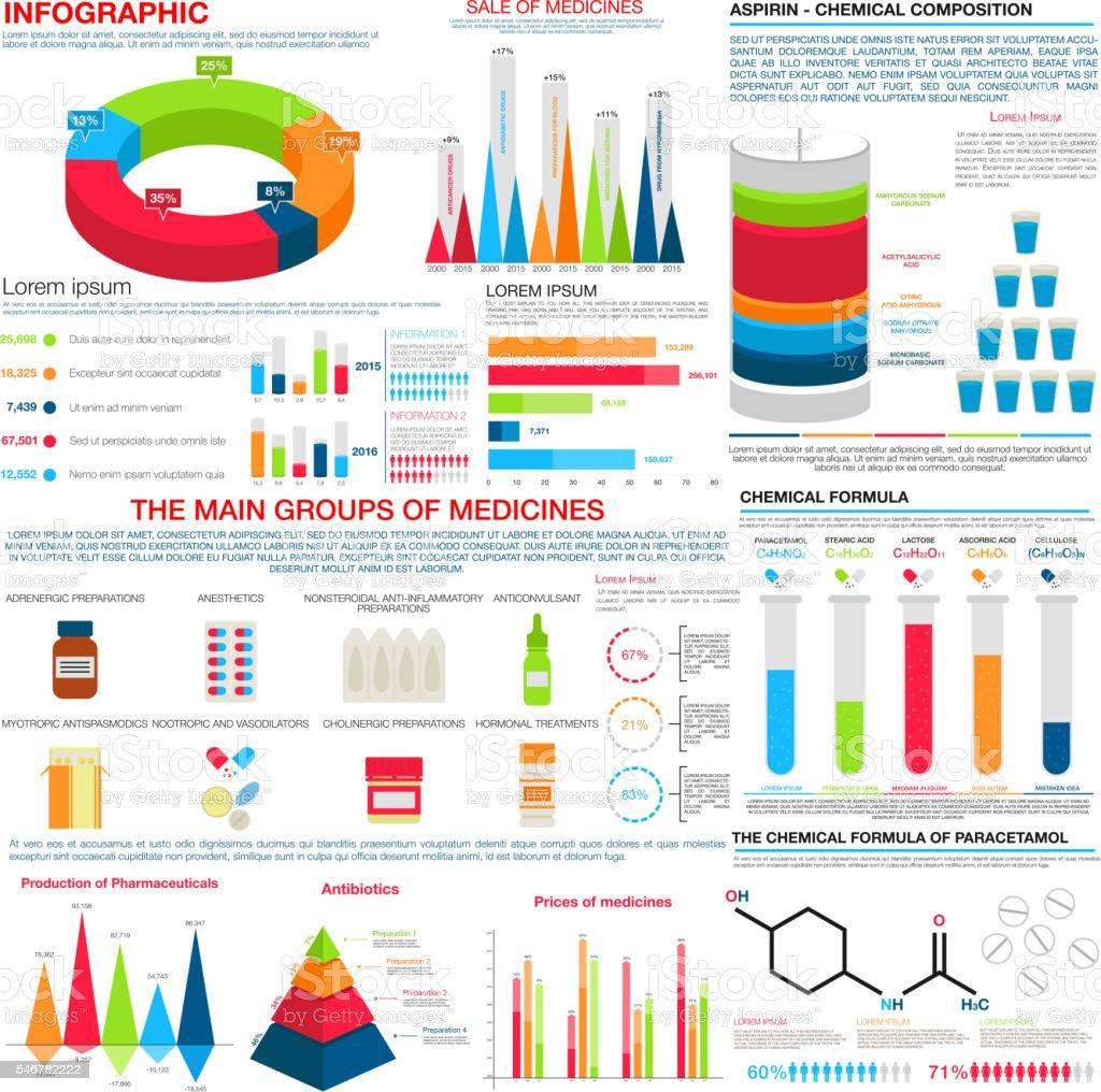 Medical or pharmacy infographics design vector art illustration