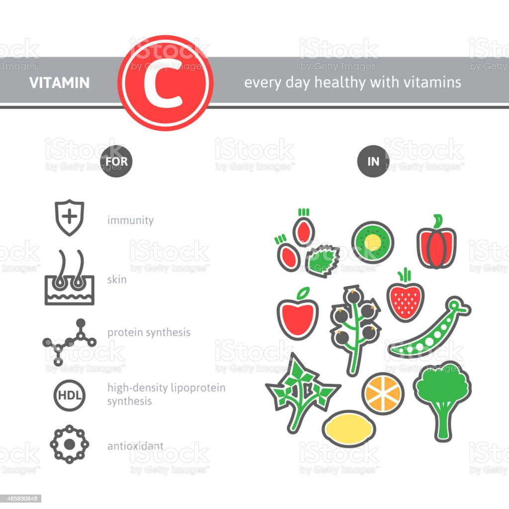 Medical vitamin C source infographics. vector art illustration