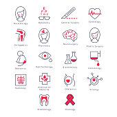 Medicine Kinds. Vector Illustration Set