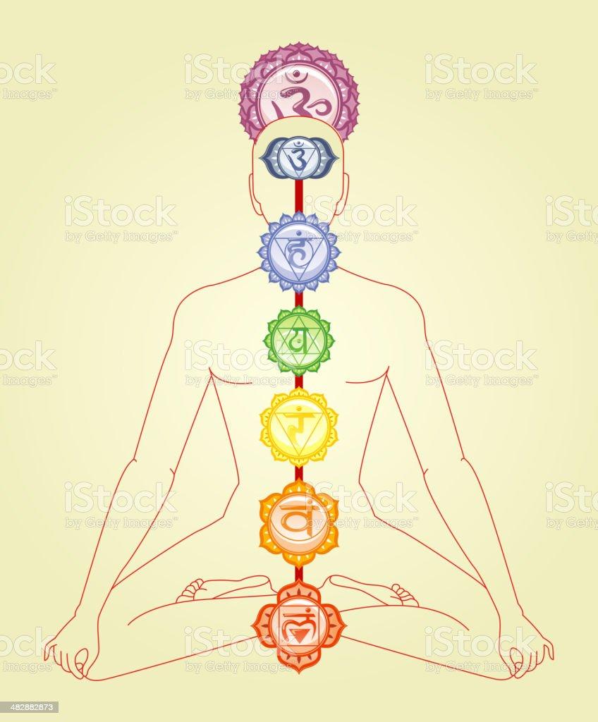 Meditation Meditating Asana Yoga Posture with Om Chakras Symbol Mandala royalty-free stock vector art