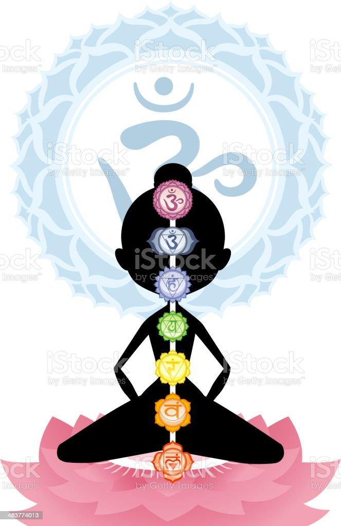 Meditation Meditating Asana Yoga Posture with Om Symbol Mandala royalty-free stock vector art