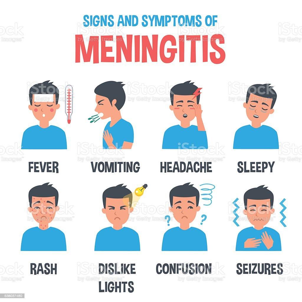 Meningitis vector art illustration
