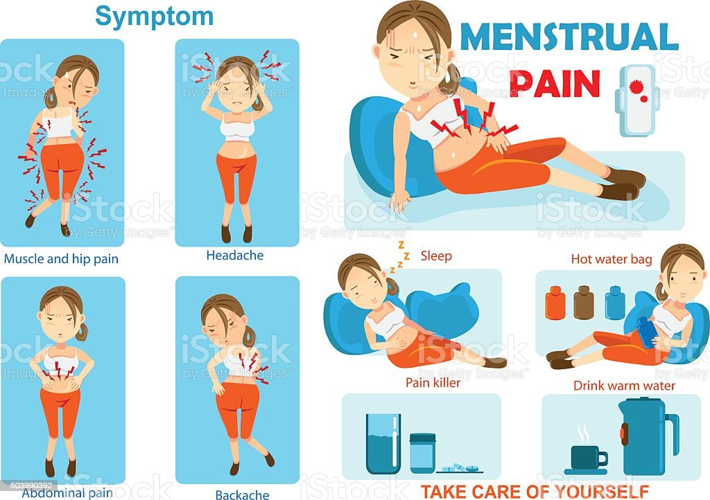 Menstrual pain vector art illustration