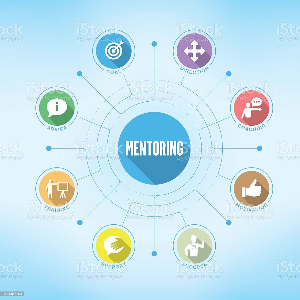 Mentoring chart with keywords and icons vector art illustration
