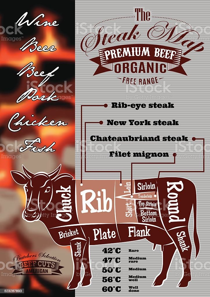 menu with a cow and steak card for restaurant menu vector art illustration