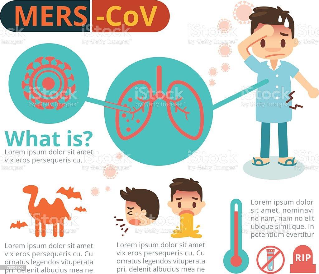 MERS-CoV vector art illustration
