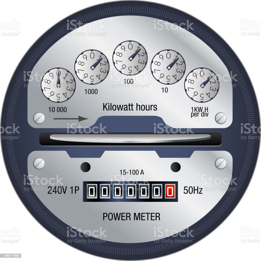 Power Meter Clip Art : A metallic power meter with many dials stock vector art