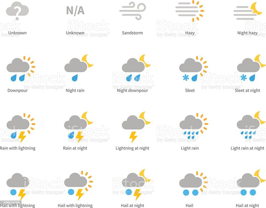 Meteorology colored icons on white background vector art illustration