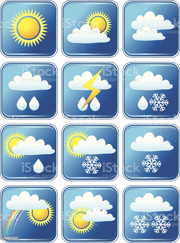 meteorology vector art illustration