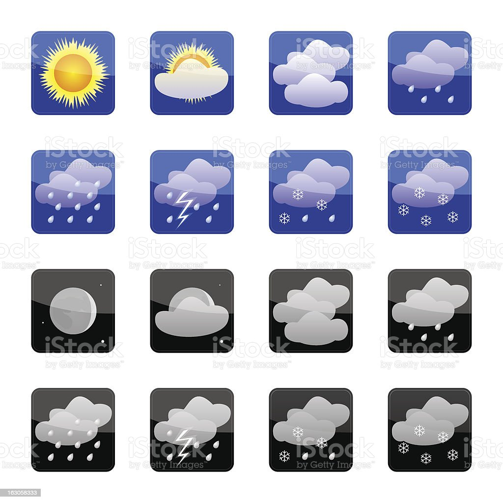 Meteosigns royalty-free stock vector art