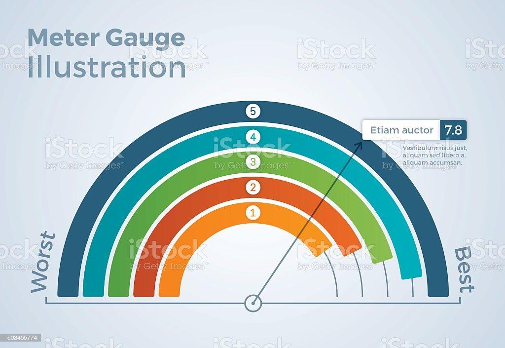 Meter Gauge vector art illustration