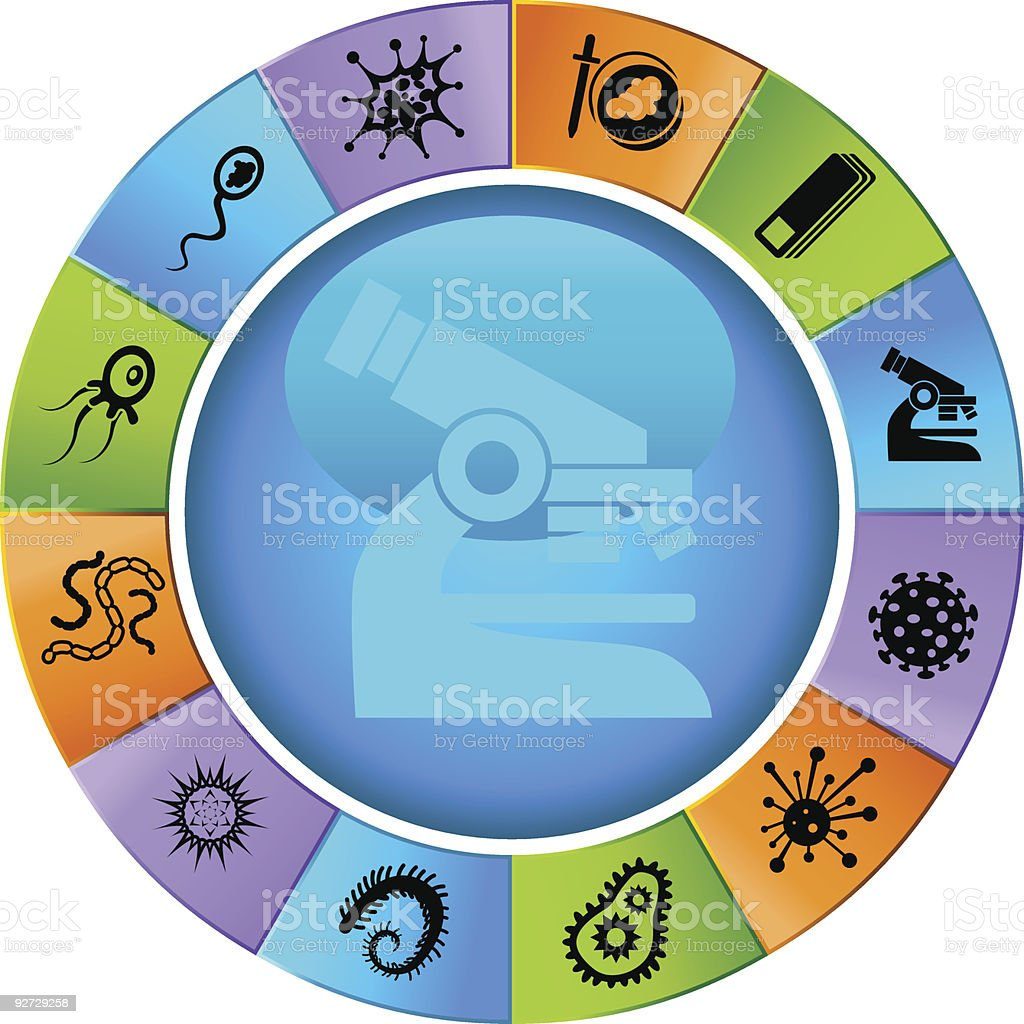 Microscopic Wheel royalty-free stock vector art