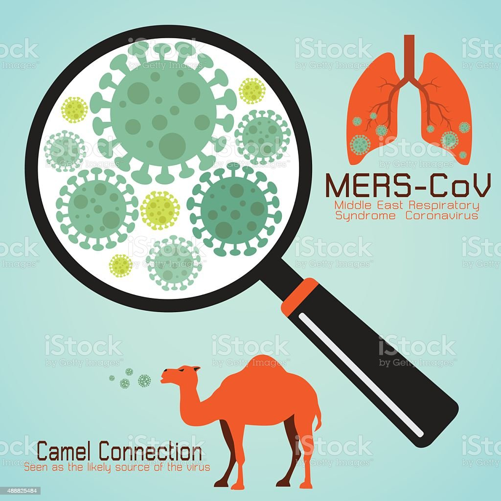 Middle East respiratory syndrome coronavirus (MERS-Co) vector art illustration