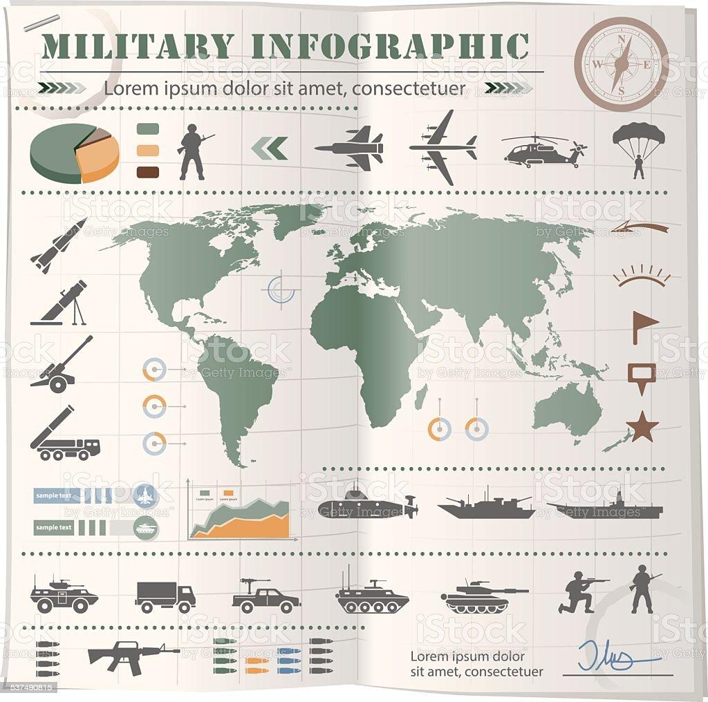 Military Infographic vector art illustration