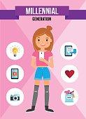 Millennial generation - cartoon character
