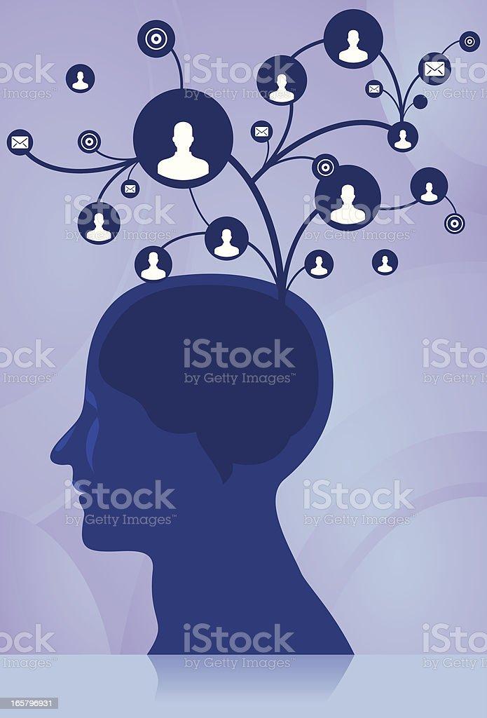 mind social network royalty-free stock vector art