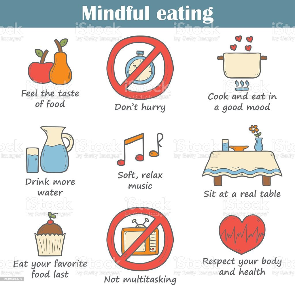 Mindful eating rules vector art illustration