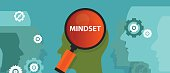 mindset positive inside people brain mental customer belief
